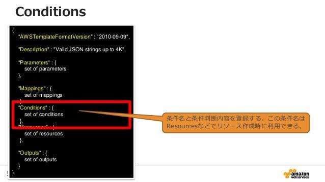 "56 { ""AWSTemplateFormatVersion"" : ""2010-09-09"", ""Description"" : ""Valid JSON strings up to 4K"", ""Parameters"" : { set of par..."