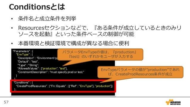 "57 ""Parameters"" : { ""EnvType"" : { ""Description"" : ""Environment type."", ""Default"" : ""test"", ""Type"" : ""String"", ""AllowedValu..."
