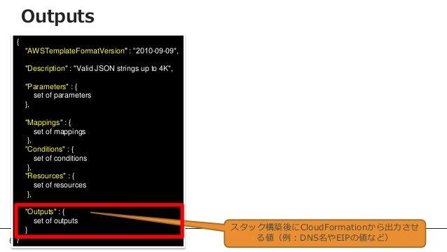 "63 { ""AWSTemplateFormatVersion"" : ""2010-09-09"", ""Description"" : ""Valid JSON strings up to 4K"", ""Parameters"" : { set of par..."
