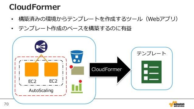 70 EC2 EC2 AutoScaling テンプレート CloudFormer CloudFormer • 構築済みの環境からテンプレートを作成するツール(Webアプリ) • テンプレート作成のベースを構築するのに有益