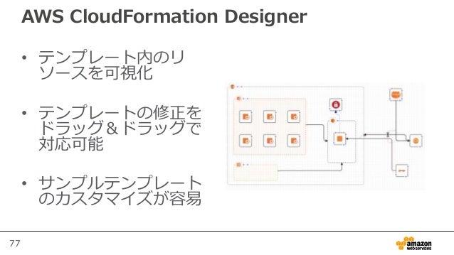 77 AWS CloudFormation Designer • テンプレート内のリ ソースを可視化 • テンプレートの修正を ドラッグ&ドラッグで 対応可能 • サンプルテンプレート のカスタマイズが容易