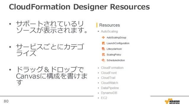 80 CloudFormation Designer Resources • サポートされているリ ソースが表示されます。 • サービスごとにカテゴ ライズ • ドラッグ&ドロップで Canvasに構成を書けま す