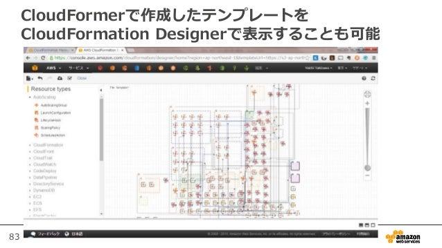 83 CloudFormerで作成したテンプレートを CloudFormation Designerで表示することも可能