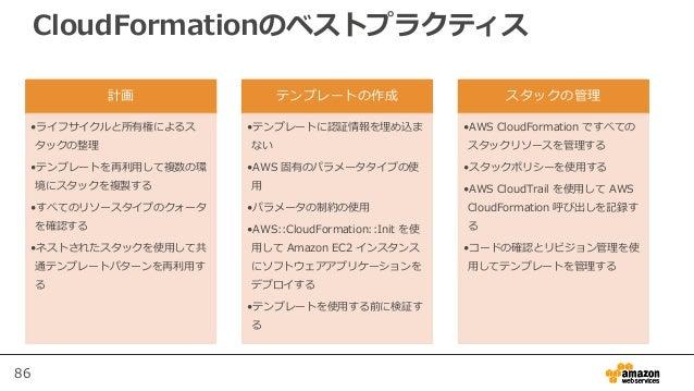 86 CloudFormationのベストプラクティス 計画 •ライフサイクルと所有権によるス タックの整理 •テンプレートを再利用して複数の環 境にスタックを複製する •すべてのリソースタイプのクォータ を確認する •ネストされたスタックを使...