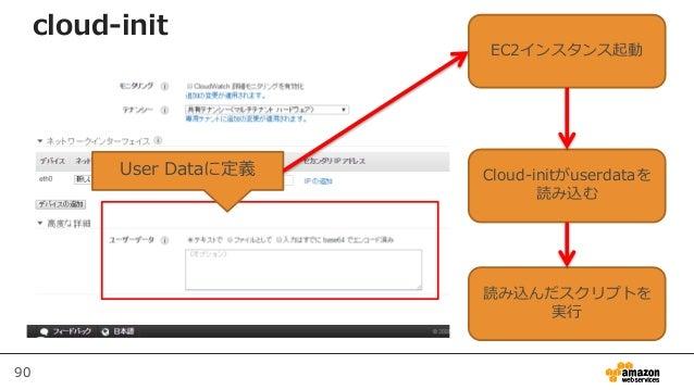 90 cloud-init User Dataに定義 Cloud-initがuserdataを 読み込む 読み込んだスクリプトを 実行 EC2インスタンス起動