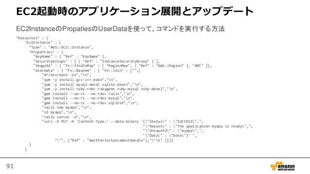 "91 ""Resources"" : { ""Ec2Instance"" : { ""Type"" : ""AWS::EC2::Instance"", ""Properties"" : { ""KeyName"" : { ""Ref"" : ""KeyName"" }, ""S..."