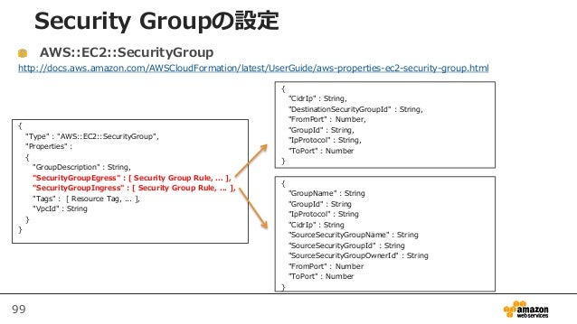 "99 Security Groupの設定 { ""Type"" : ""AWS::EC2::SecurityGroup"", ""Properties"" : { ""GroupDescription"" : String, ""SecurityGroupEgr..."