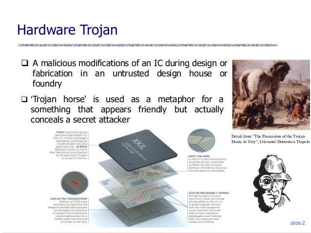 Scan Segmentation Approach to Magnify Detection Sensitivity for Tiny Hardware Trojan Slide 2