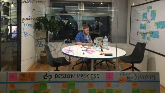 WHAT HOW  WHY 良いプロダクト、良いプロジェクトのために コミュニケーション関係値を構築するため 組織・サービス・個人それぞれのバックグラウ ンドやパーソナリティ、課題を理解 デザインキックオフを実施 プロジェクト開始期