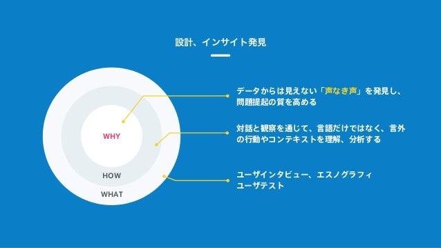 プロトタイピング = コミュニケーションツール