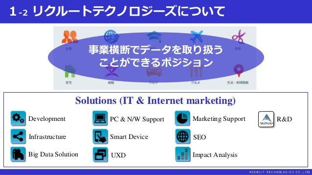1-2 リクルートテクノロジーズについて Solutions (IT & Internet marketing) SEO Marketing SupportDevelopment Infrastructure UXD Impact Analys...