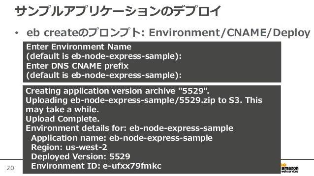 20 サンプルアプリケーションのデプロイ • eb createのプロンプト: Environment/CNAME/Deploy Enter Environment Name (default is eb-node-express-sample...