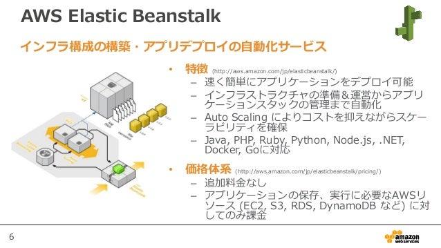 6 AWS Elastic Beanstalk • 特徴 (http://aws.amazon.com/jp/elasticbeanstalk/) – 速く簡単にアプリケーションをデプロイ可能 – インフラストラクチャの準備&運営からアプリ ケ...