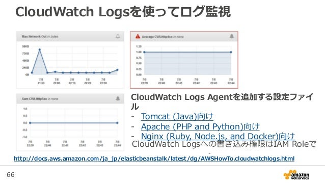 66 CloudWatch Logsを使ってログ監視 CloudWatch Logs Agentを追加する設定ファイ ル - Tomcat (Java)向け - Apache (PHP and Python)向け - Nginx (Ruby, ...