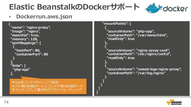 "74 Elastic BeanstalkのDockerサポート • Dockerrun.aws.json ""mountPoints"": [ { ""sourceVolume"": ""php-app"", ""containerPath"": ""/var/..."