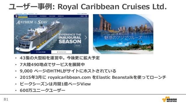 81 ユーザー事例: Royal Caribbean Cruises Ltd. • 43隻の大型船を運営中。今後更に拡大予定 • 7大陸490地点でサービスを展開中 • 9,000 ページのHTMLがサイトにホストされている • 2015年3月...