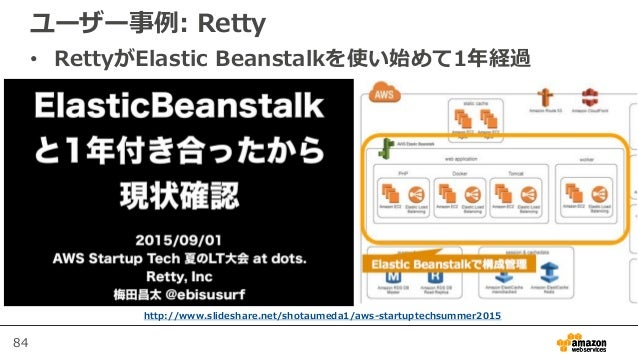84 ユーザー事例: Retty • RettyがElastic Beanstalkを使い始めて1年経過 http://www.slideshare.net/shotaumeda1/aws-startuptechsummer2015