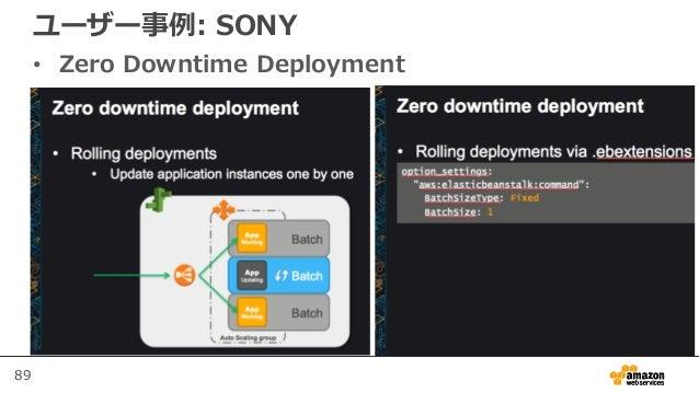 89 • Zero Downtime Deployment ユーザー事例: SONY
