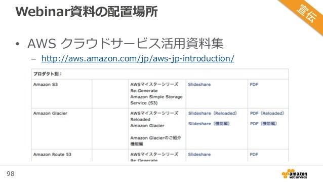 98 Webinar資料の配置場所 • AWS クラウドサービス活用資料集 – http://aws.amazon.com/jp/aws-jp-introduction/