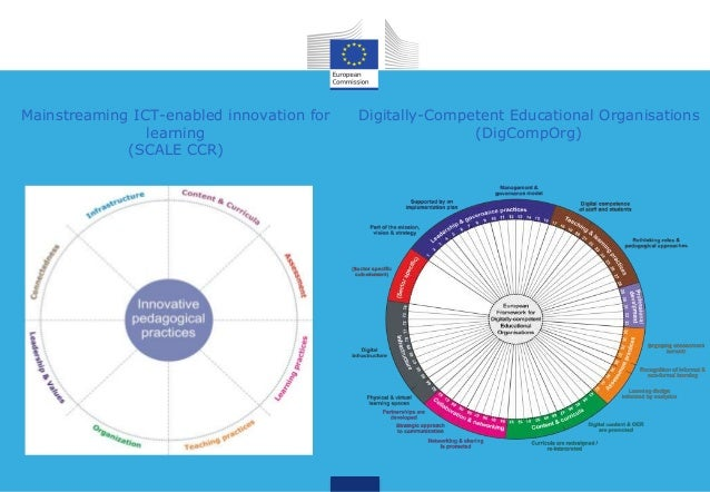 Innovative Ict Classroom ~ Opening up higher education in europe