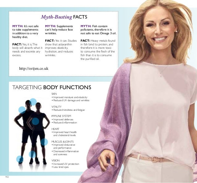 112 TARGETING BODY FUNCTIONS SKIN • Improved moisture and elasticity • Reduced UV damage and wrinkles VITALITY • Reduced t...