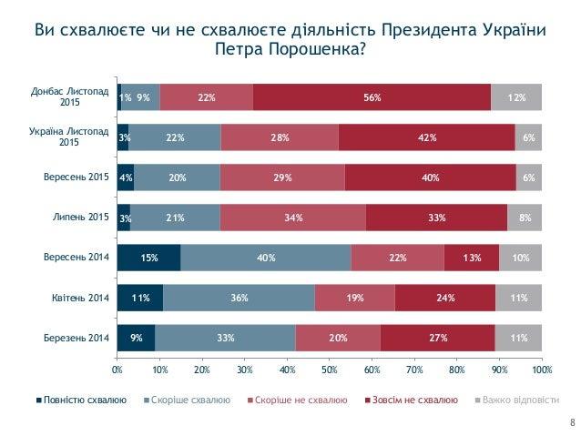 Пресс-конференция Порошенко - Цензор.НЕТ 463
