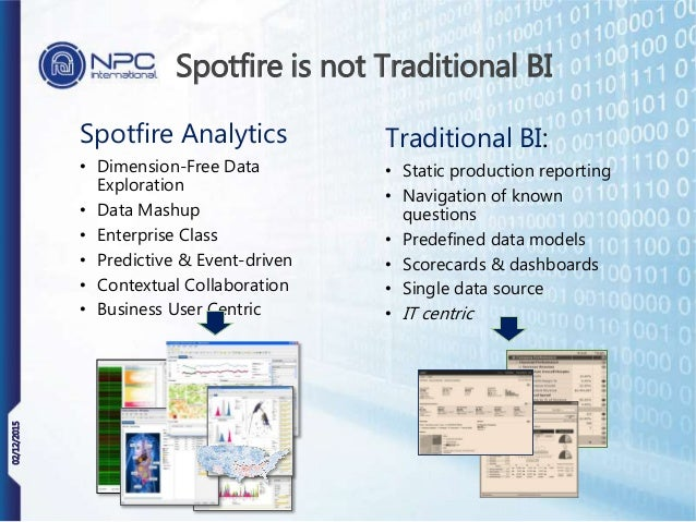 Company Profile - NPC with TIBCO Spotfire solution