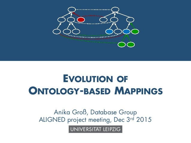 1 EVOLUTION OF ONTOLOGY-BASED MAPPINGS Anika Groß, Database Group ALIGNED project meeting, Dec 3rd 2015