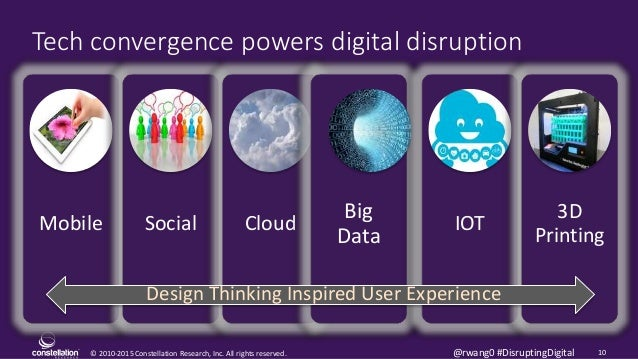 © 2010-2015 Constellation Research, Inc. All rights reserved. 10@rwang0 #DisruptingDigital Tech convergence powers digital...