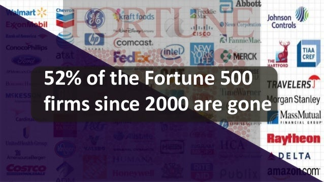 © 2010-2015 Constellation Research, Inc. All rights reserved. 2 52% of the Fortune 500 firms since 2000 are gone