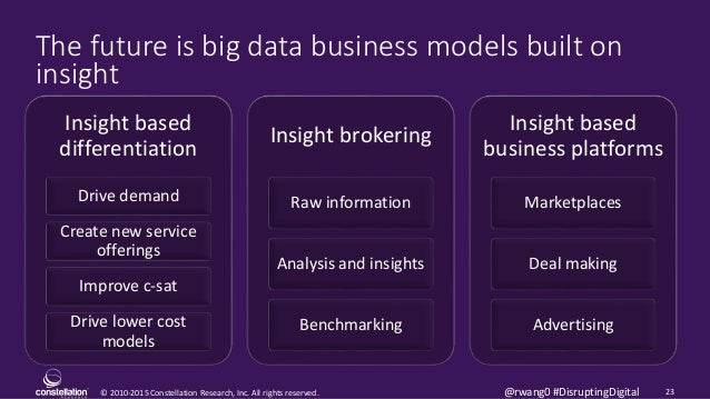 © 2010-2015 Constellation Research, Inc. All rights reserved. 23@rwang0 #DisruptingDigital The future is big data business...