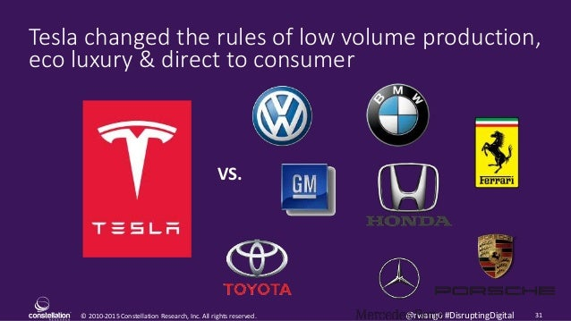 © 2010-2015 Constellation Research, Inc. All rights reserved. 31@rwang0 #DisruptingDigital Tesla changed the rules of low ...