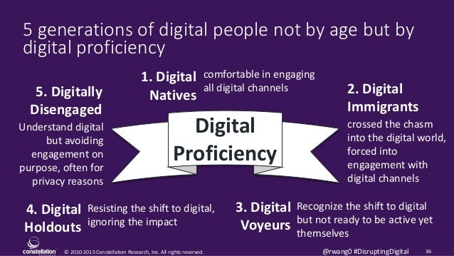 © 2010-2015 Constellation Research, Inc. All rights reserved. 36@rwang0 #DisruptingDigital 5 generations of digital people...