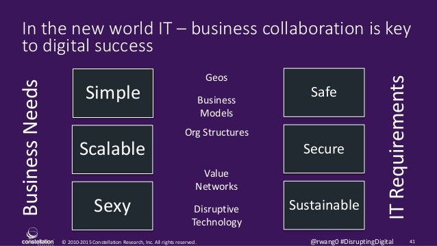 © 2010-2015 Constellation Research, Inc. All rights reserved. 41@rwang0 #DisruptingDigital In the new world IT – business ...