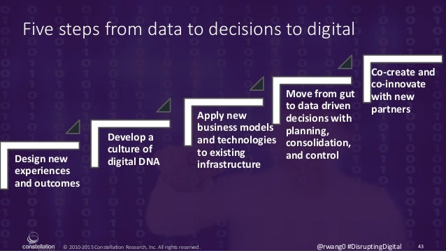 © 2010-2015 Constellation Research, Inc. All rights reserved. 43@rwang0 #DisruptingDigital Five steps from data to decisio...