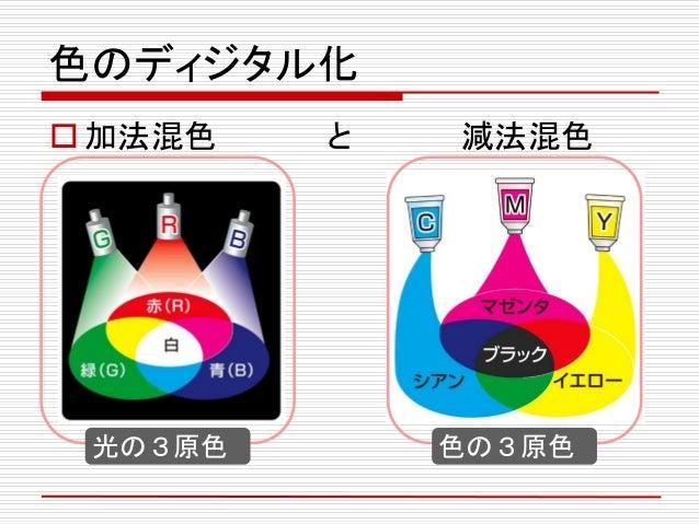 色のディジタル化  加法混色 と 減法混色 光の3原色 色の3原色