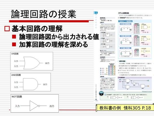 論理回路の授業  基本回路の理解  論理回路図から出力される値  加算回路の理解を深める 教科書の例 情科305 P.18