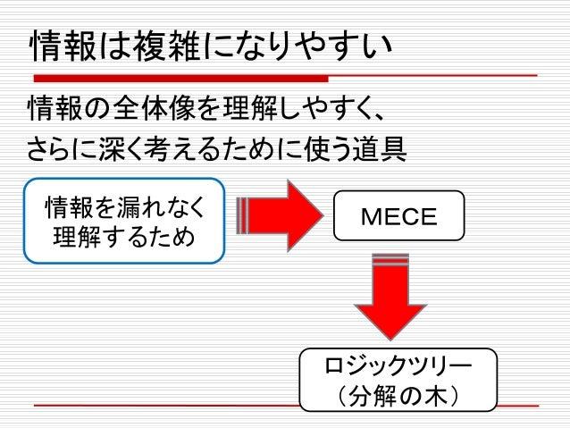 情報は複雑になりやすい 情報の全体像を理解しやすく、 さらに深く考えるために使う道具 MECE ロジックツリー (分解の木) 情報を漏れなく 理解するため