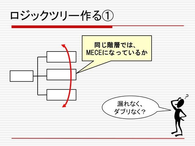 ロジックツリー作る① 同じ階層では、 MECEになっているか 漏れなく、 ダブリなく?