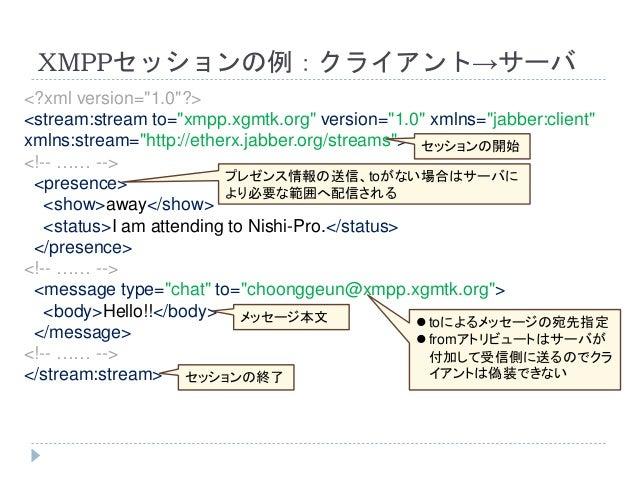 "XMPPセッションの例:クライアント→サーバ <?xml version=""1.0""?> <stream:stream to=""xmpp.xgmtk.org"" version=""1.0"" xmlns=""jabber:client"" xmlns:..."