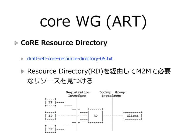 core WG (ART) Media Types for Sensor Markup Language                    (SenML)  draft-‐‑‒jenni...