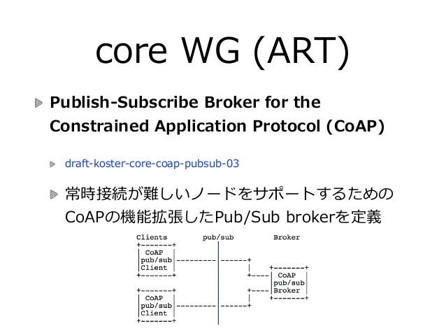 IETF94 M2M Authentication関連報告