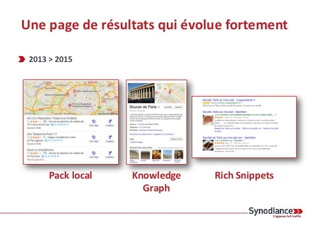 Google Shopping Images Adwords Adwords