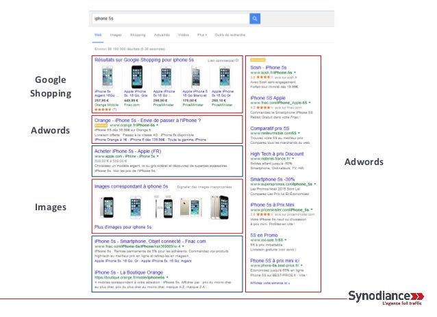 Adwords Images Adwords Knowledge Graph Google Shopping