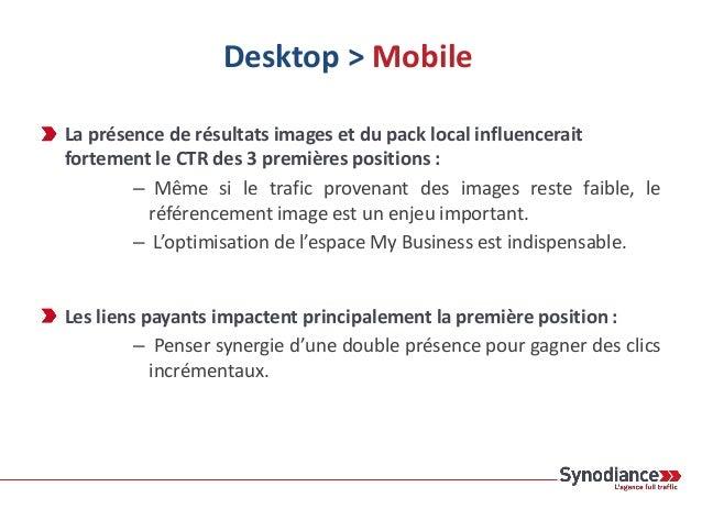 Double présence = Clics incrémentaux Jusqu'à 96% de clics incrémentaux avec une double présence Incremental Clicks Impact ...