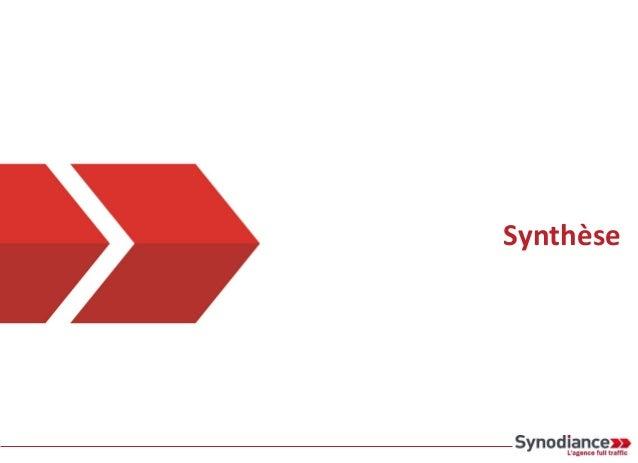 Synthèse Un comportement desktop et mobile qui se rapproche. Un gain de CTR important pour les 3 premiers résultats Marque...