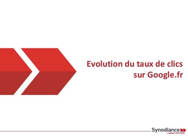 Evolution du taux de clics sur Google.fr
