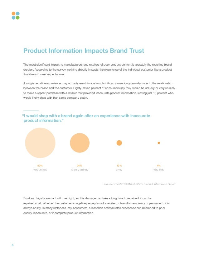 8 Product Information Impacts Brand Trust The most significant impact to manufacturers and retailers of poor product conte...