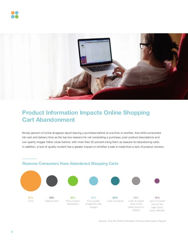 9 Product Information Impacts Online Shopping Cart Abandonment Ninety percent of online shoppers report leaving a purchase...
