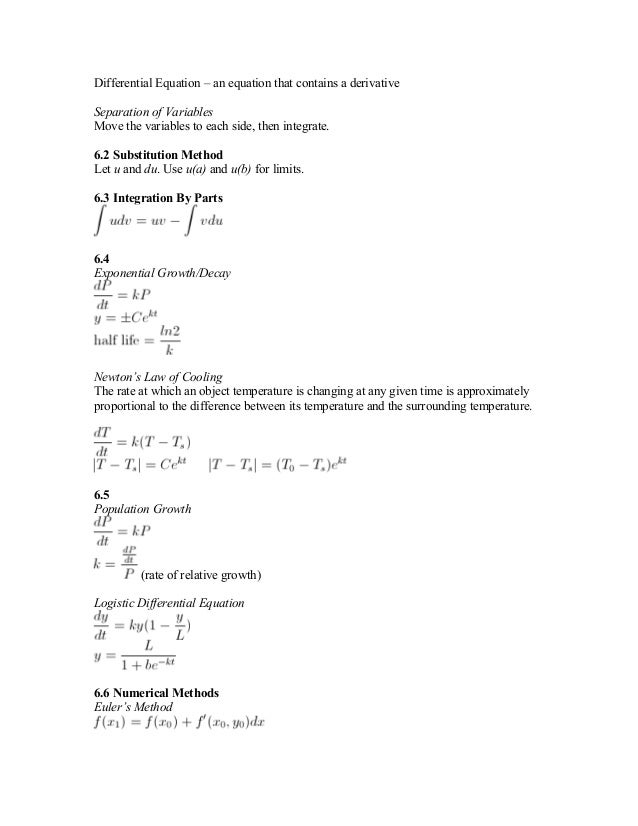AP Calculus AB | Practice Questions, Study Guide, Topics ...